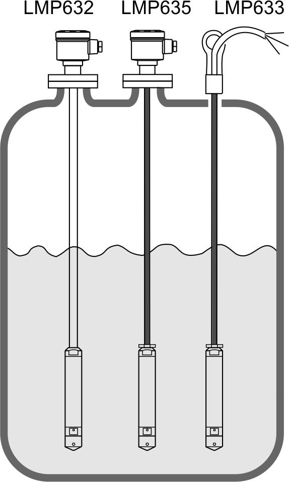 Nivågivare dränkbara serie LMP