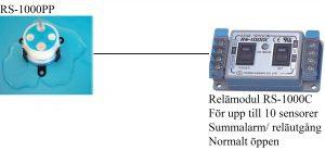Läckagelarm RS-1000 med relämodul
