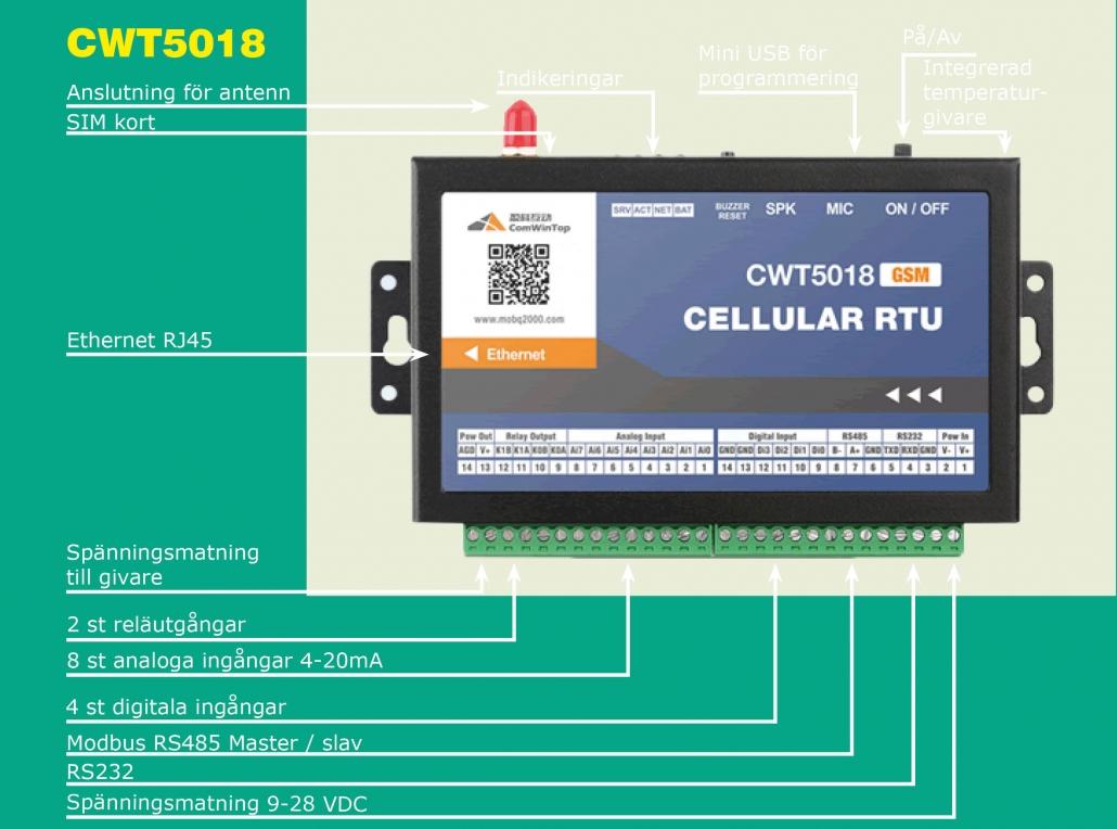 CWT5018 Larmsändare och loggning av värde via molnet
