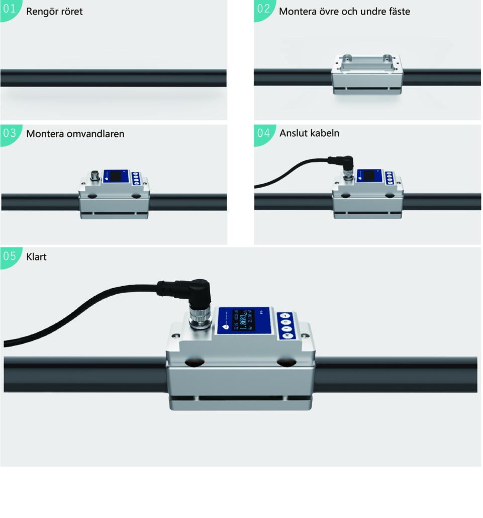 Enkel installation av Flödesmätare Flow Watch